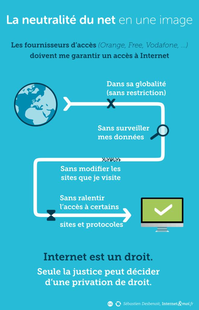 Neutralité_du_Net